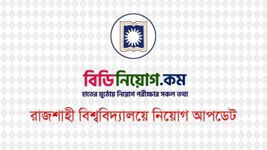 Rajshahi University RU