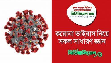 Corona Virus A to Z Bangla GK