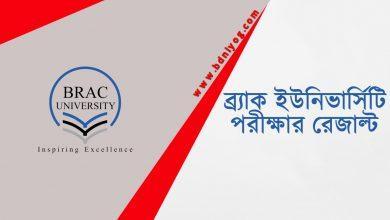 BRAC University Exam Result