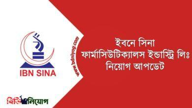 IBN SINA Pharmaceutical Industry Ltd